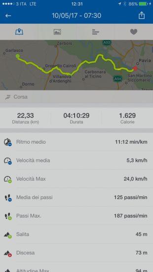 Ultima Tappa Garlasco Pavia